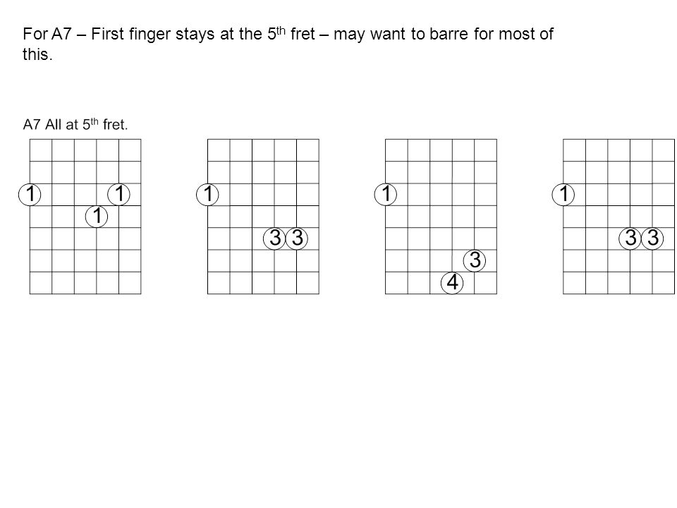 For A7 – First finger stays at the 5 th fret – may want to barre for most of this.