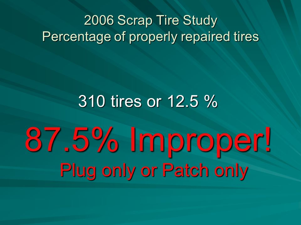 310 tires or 12.5 % 87.5% Improper.