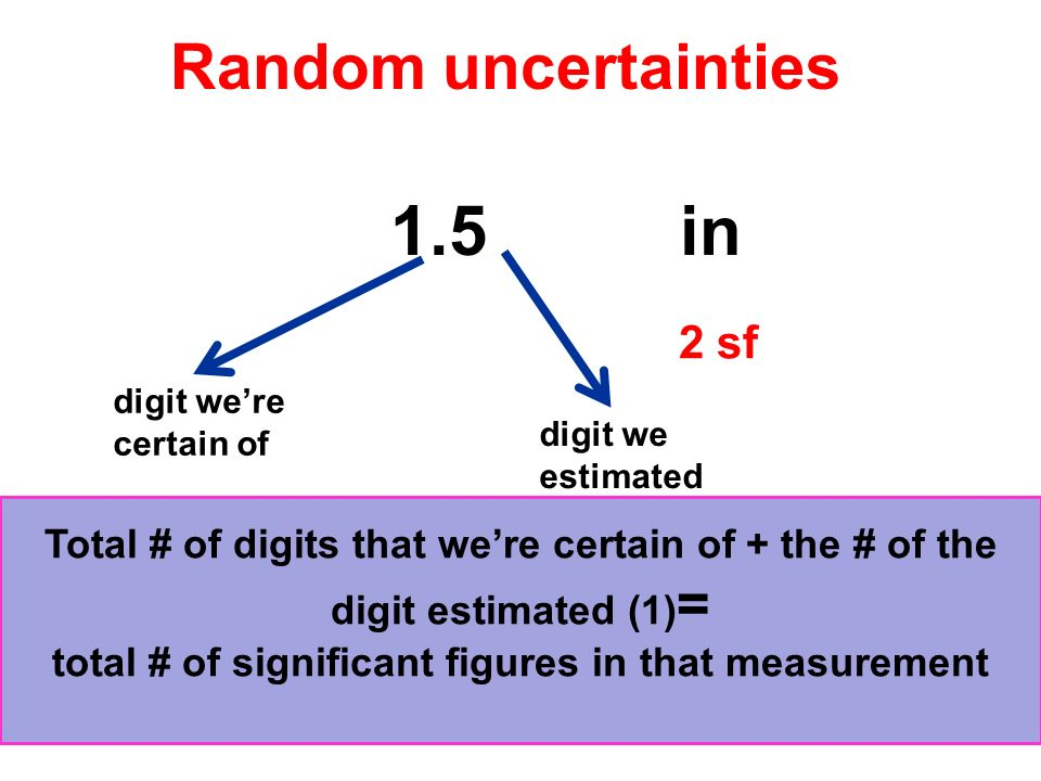 Random uncertainties 1.5 in Total # of digits that were certain of + the # of the digit estimated (1) = total # of significant figures in that measure