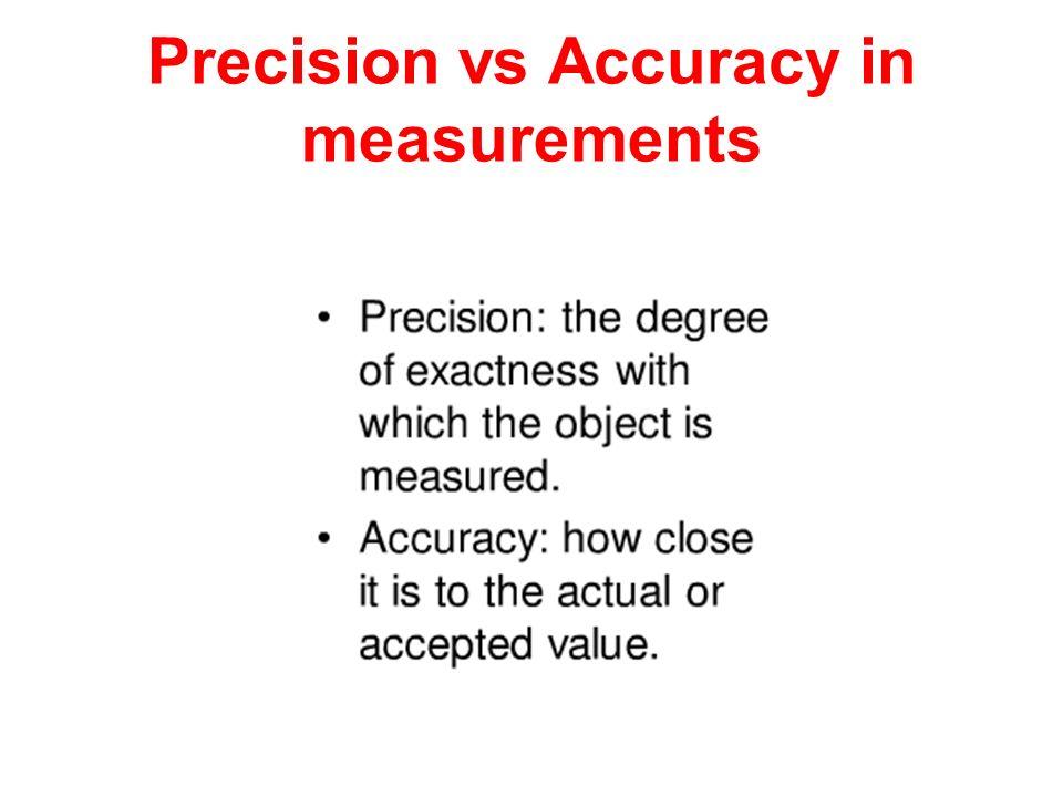Precision vs Accuracy in measurements