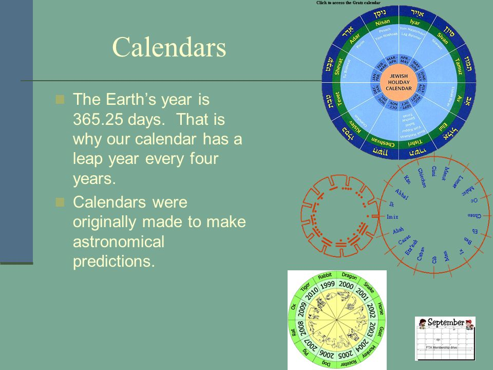 Calendars The Earths year is 365.25 days. That is why our calendar has a leap year every four years. Calendars were originally made to make astronomic