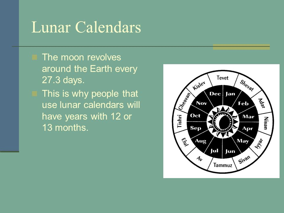Lunar Calendars The moon revolves around the Earth every 27.3 days. This is why people that use lunar calendars will have years with 12 or 13 months.