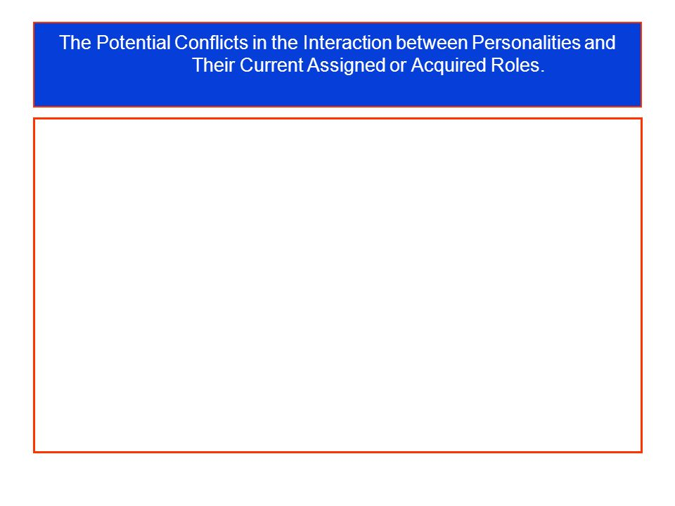 The Potential Conflicts in the Interaction between Personalities and Their Current Assigned or Acquired Roles.