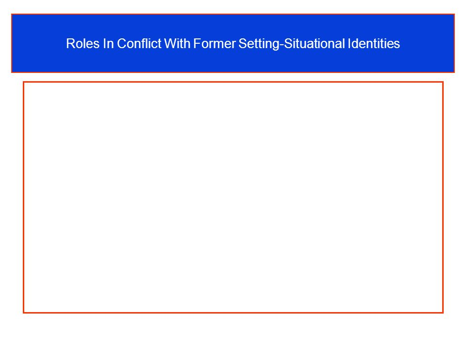 Roles In Conflict With Former Setting-Situational Identities
