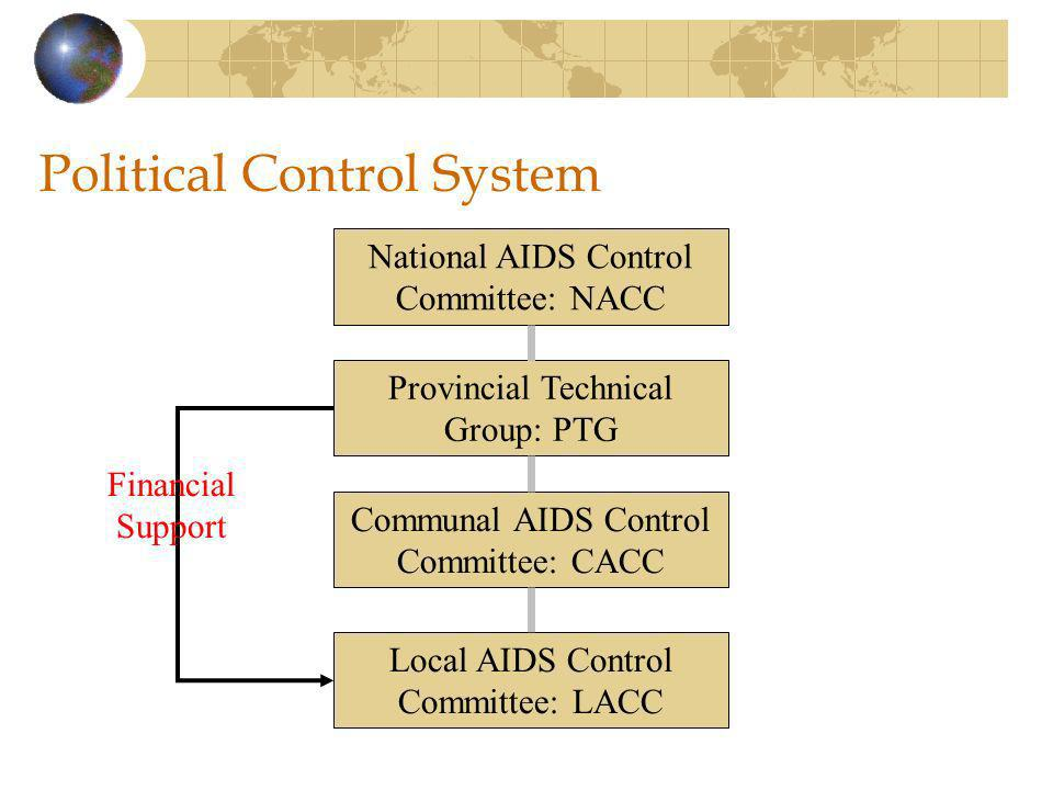 Political Control System National AIDS Control Committee: NACC Provincial Technical Group: PTG Communal AIDS Control Committee: CACC Local AIDS Control Committee: LACC Financial Support