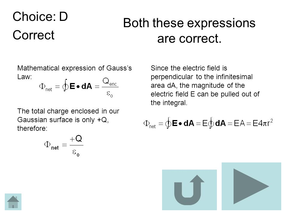 Both these expressions are correct. Choice: D Correct Since the electric field is perpendicular to the infinitesimal area dA, the magnitude of the ele