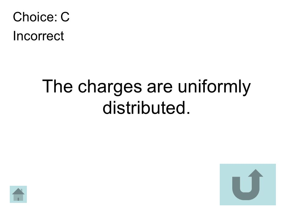 Choice: C Incorrect The charges are uniformly distributed.