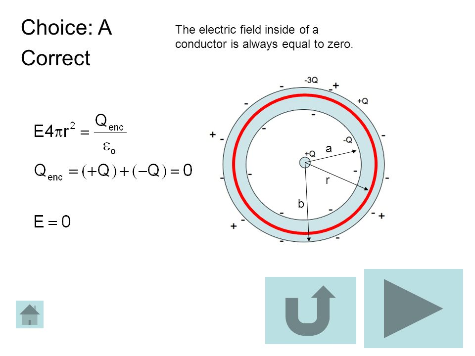 Choice: A Correct The electric field inside of a conductor is always equal to zero. r a b