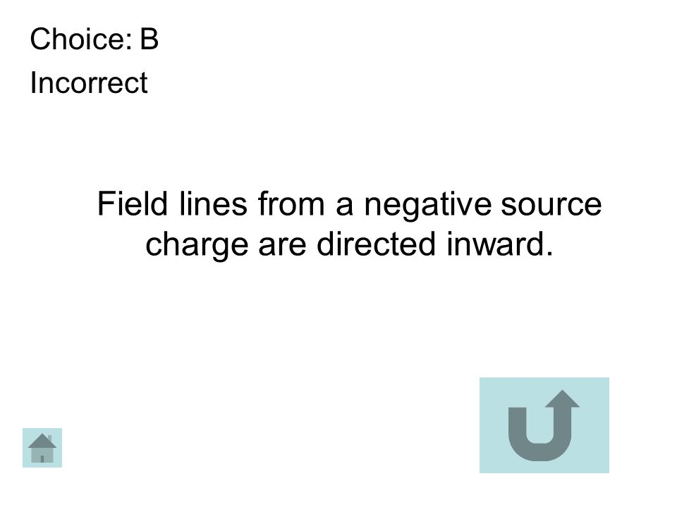 Choice: B Incorrect Field lines from a negative source charge are directed inward.