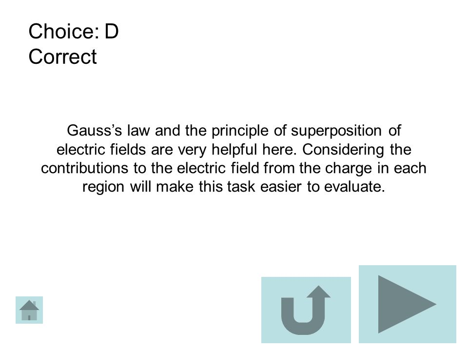 Choice: D Correct Gausss law and the principle of superposition of electric fields are very helpful here. Considering the contributions to the electri
