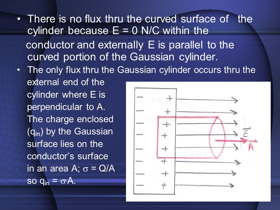 There is no flux thru the curved surface of the cylinder because E = 0 N/C within the conductor and externally E is parallel to the curved portion of