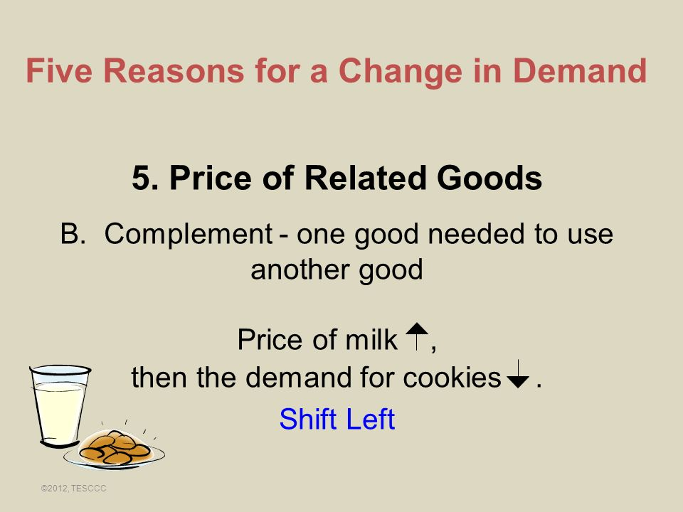 Five Reasons for a Change in Demand 5. Price of Related Goods B. Complement - one good needed to use another good Price of milk, then the demand for c