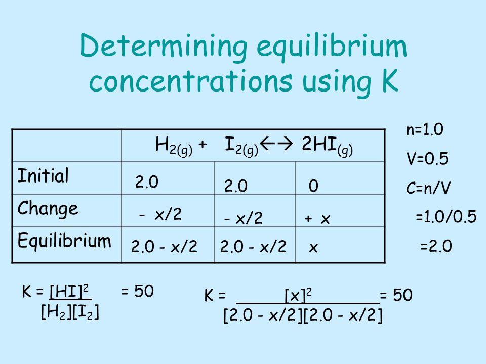 Determining equilibrium concentrations using K H 2(g) + I 2(g) 2HI (g) Initial Change Equilibrium 2.0 0 n=1.0 V=0.5 C=n/V =1.0/0.5 =2.0 +- - xx/2 2.0 - x/2 x K = [HI] 2 = 50 [H 2 ][I 2 ] K = [x] 2 = 50 [2.0 - x/2][2.0 - x/2]