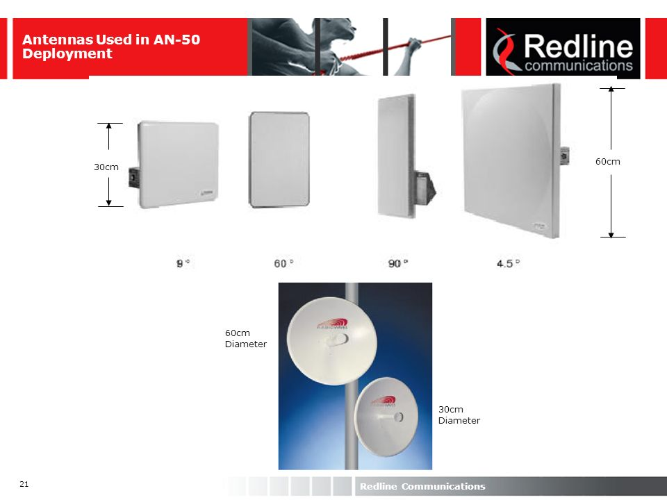 21 Redline Communications Antennas Used in AN-50 Deployment 30cm 60cm 30cm Diameter 60cm Diameter