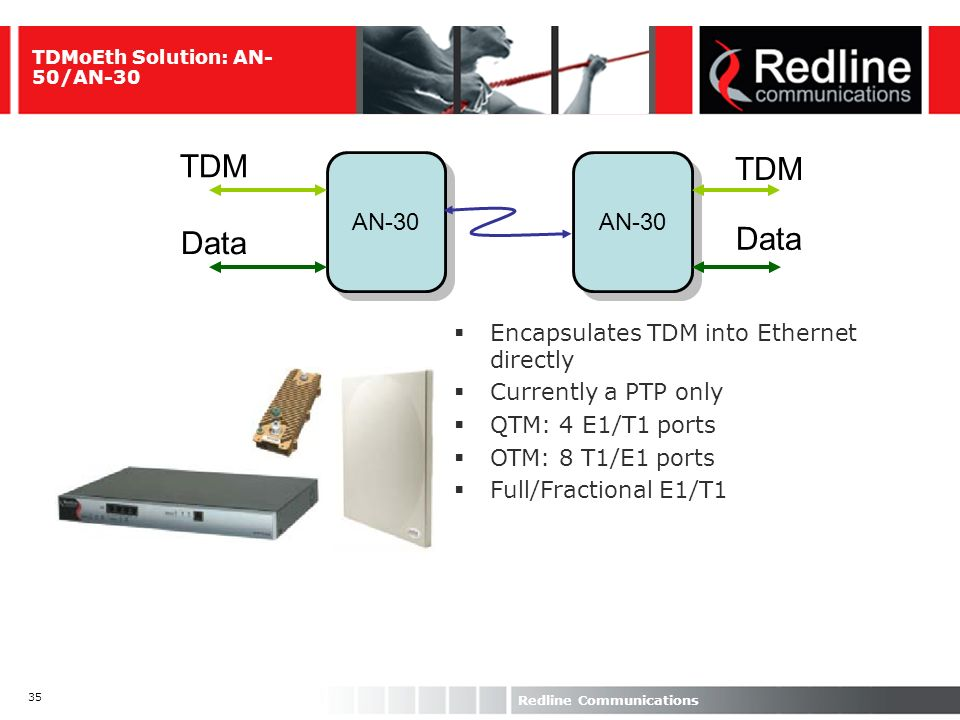 35 Redline Communications TDMoEth Solution: AN- 50/AN-30 AN-30 TDM Data TDM Data Encapsulates TDM into Ethernet directly Currently a PTP only QTM: 4 E