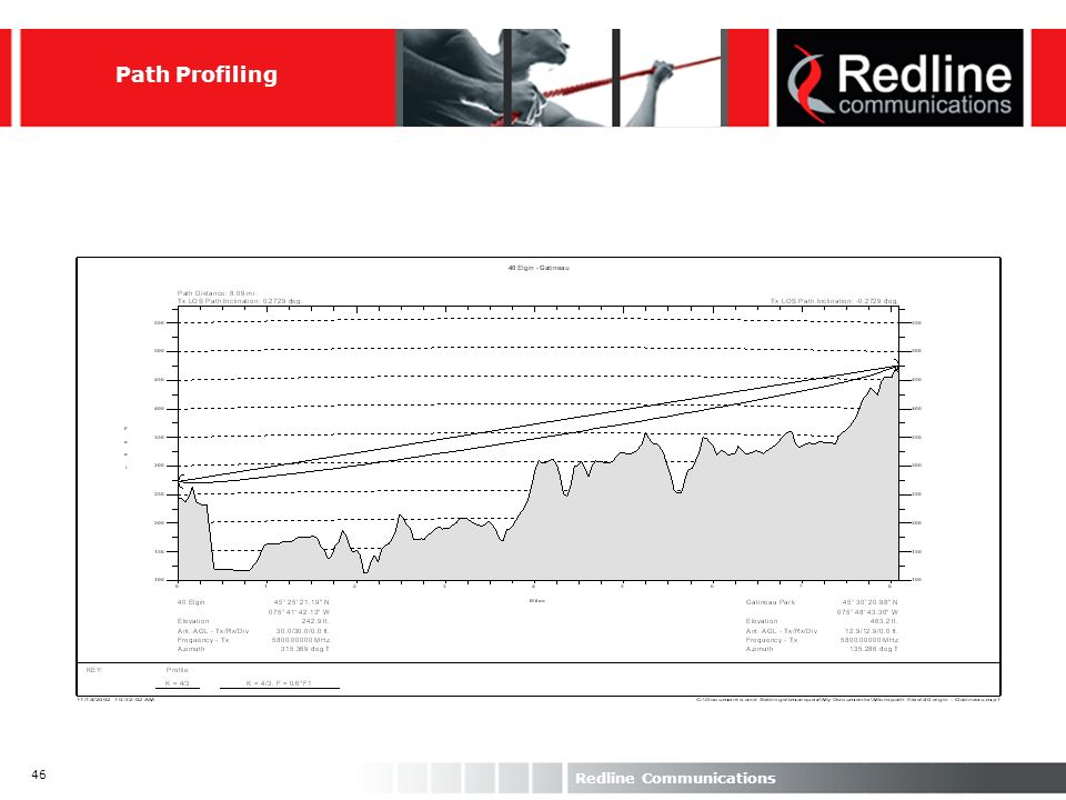 46 Redline Communications Path Profiling