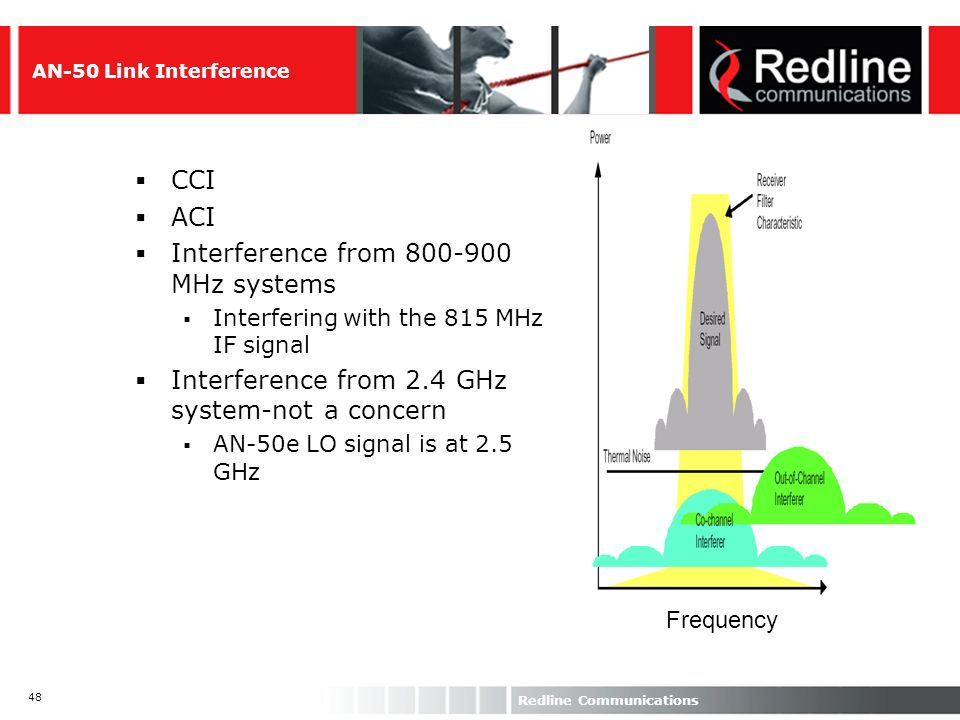 48 Redline Communications AN-50 Link Interference Frequency CCI ACI Interference from 800-900 MHz systems Interfering with the 815 MHz IF signal Inter