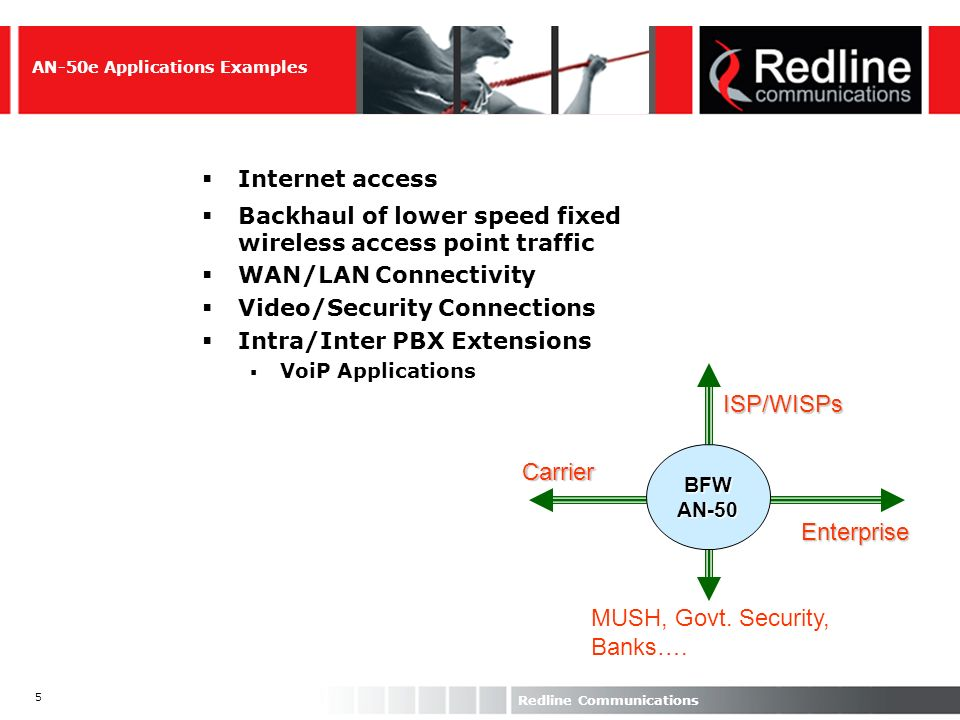 5 Redline Communications AN-50e Applications Examples Internet access Backhaul of lower speed fixed wireless access point traffic WAN/LAN Connectivity