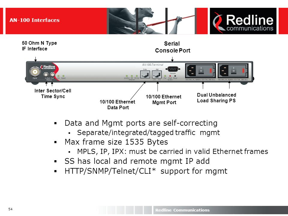 54 Redline Communications AN-100 Interfaces AN100 Terminal Inter Sector/Cell Time Sync 10/100 Ethernet Data Port Dual Unbalanced Load Sharing PS Seria