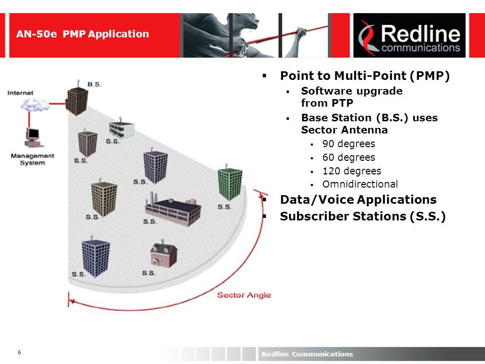 57 Redline Communications Classifiers - SF Ethernet (packet 802.3) MAC destination add (SS endpoints) SC MAC source add (SS endpoints) SS IPv4 over 802.3 IP destination add & Mask (SS endpoints) SC IP source add & Mask (SS endpoints) SC 802.1Q (VLAN ID)