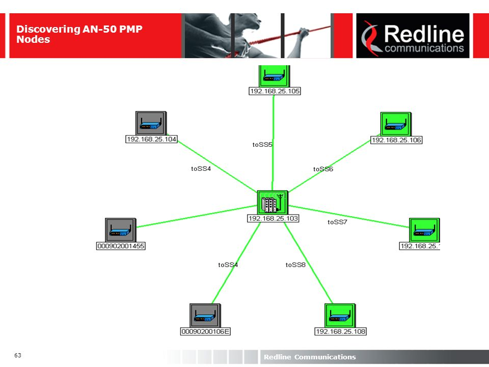 63 Redline Communications Discovering AN-50 PMP Nodes