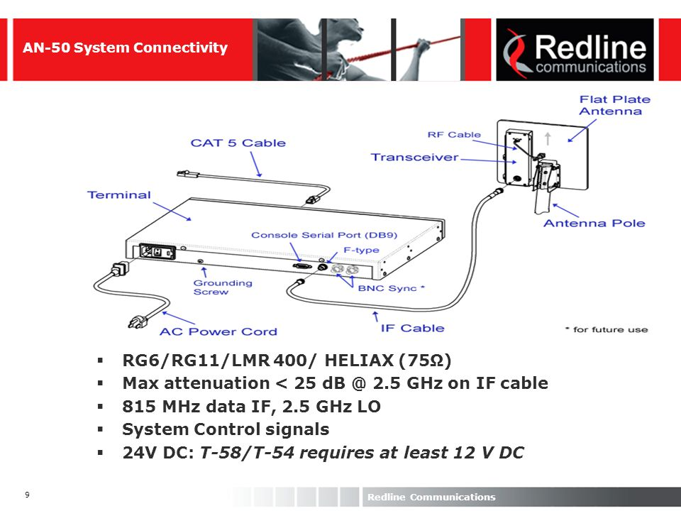 9 AN-50 System Connectivity RG6/RG11/LMR 400/ HELIAX (75Ω) Max attenuation < 25 dB @ 2.5 GHz on IF cable 815 MHz data IF, 2.5 GHz LO System Control si