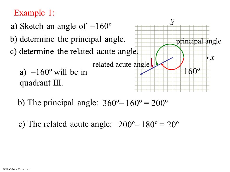 © The Visual Classroom Example 2: The point P(–5, –4) lies on the terminal arm an angle in standard position.