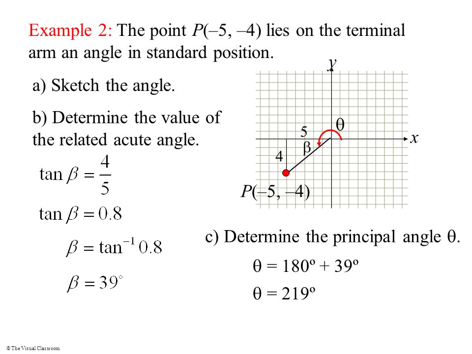© The Visual Classroom Example 3: The point P(– 6, 7) lies on the terminal arm an angle in standard position.