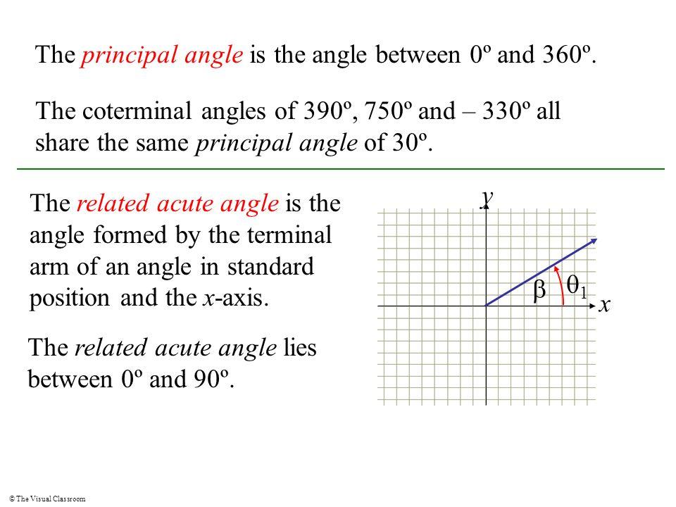 © The Visual Classroom The principal angle is the angle between 0º and 360º. The coterminal angles of 390º, 750º and – 330º all share the same princip