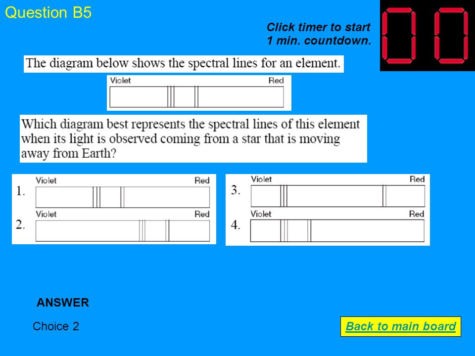 Question B4 Choice 1 ANSWER Back to main board Click timer to start 1 min. countdown.