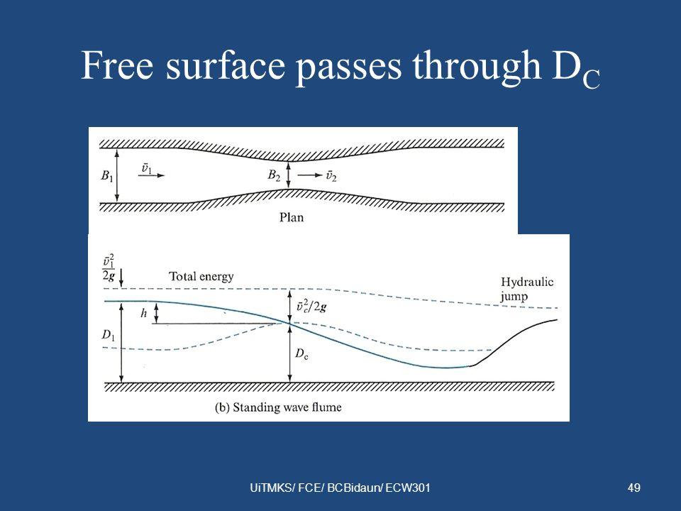Free surface passes through D C UiTMKS/ FCE/ BCBidaun/ ECW30149