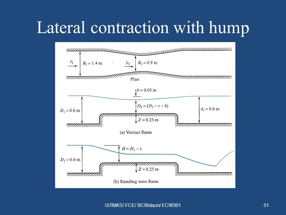 Lateral contraction with hump UiTMKS/ FCE/ BCBidaun/ ECW30151