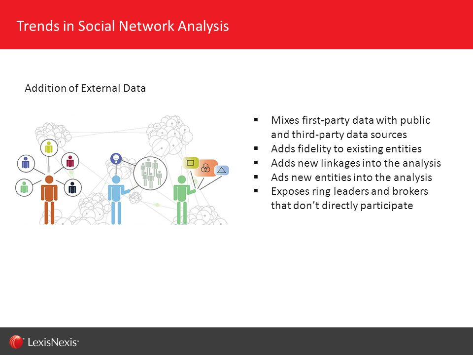 RED/082311 Mixes first-party data with public and third-party data sources Adds fidelity to existing entities Adds new linkages into the analysis Ads