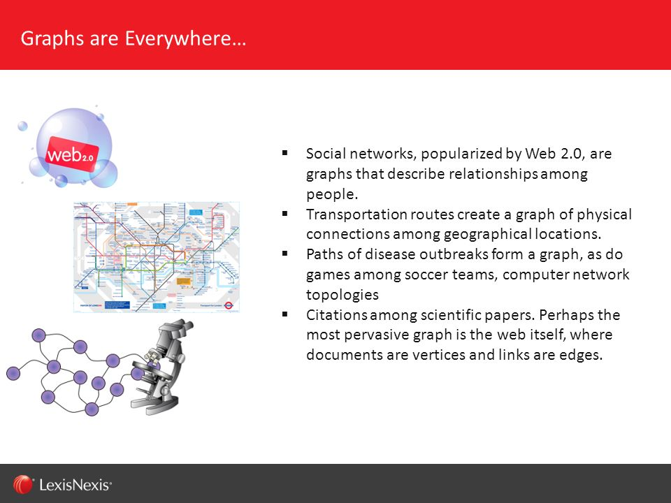 RED/082311 Trends in Social Network Analytics Health Care Solutions for Commercial Payers