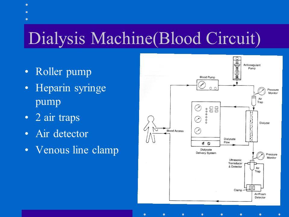 Dialysis Machine(Blood Circuit) Roller pump Heparin syringe pump 2 air traps Air detector Venous line clamp