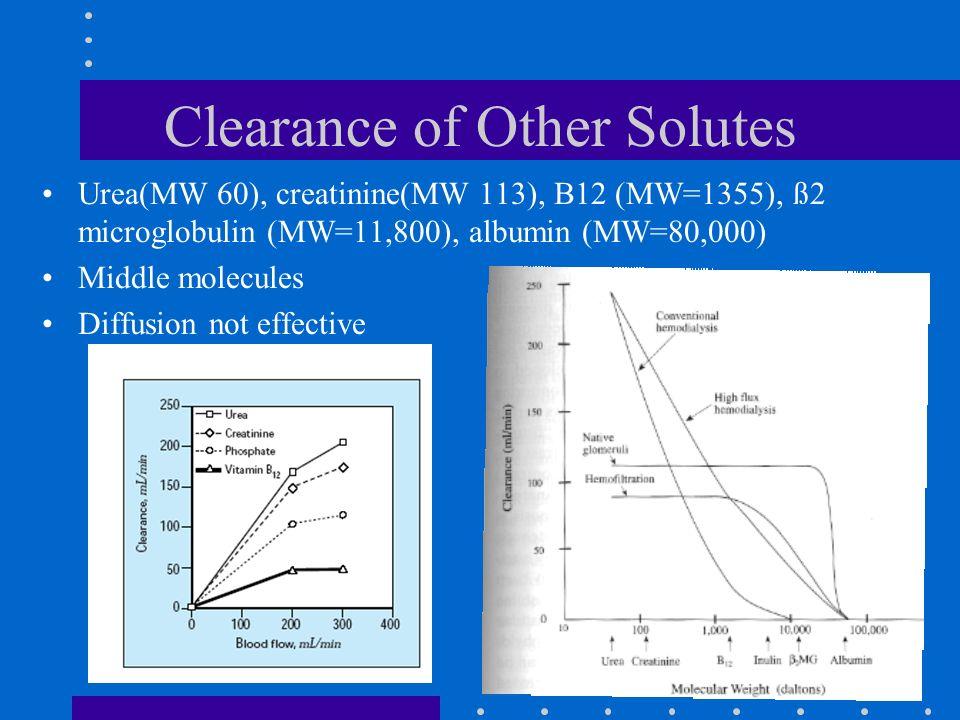 Clearance of Other Solutes Urea(MW 60), creatinine(MW 113), B12 (MW=1355), ß2 microglobulin (MW=11,800), albumin (MW=80,000) Middle molecules Diffusio