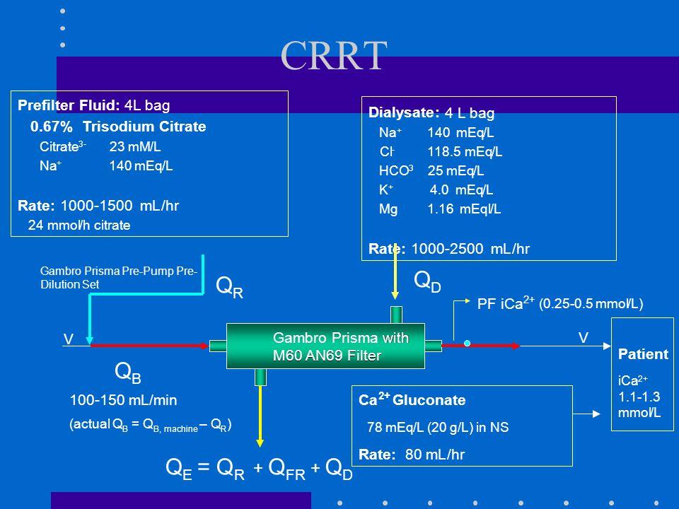 CRRT V Q B Q E = Q R + Q FR + Q D Dialysate: 4 L bag Na + 140mEq/L Cl - 118.5mEq/L HCO 3 25mEq/L K + 4.0mEq/L Mg 1.16mEql/L Rate: 1000-2500mL/hr Q D 1