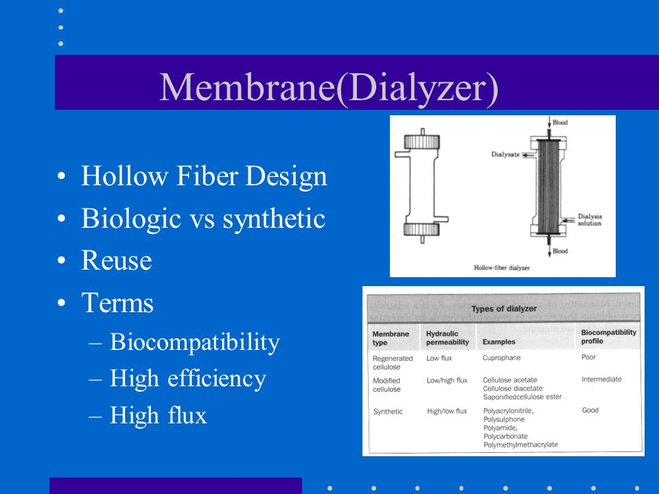 Membrane(Dialyzer) Hollow Fiber Design Biologic vs synthetic Reuse Terms –Biocompatibility –High efficiency –High flux