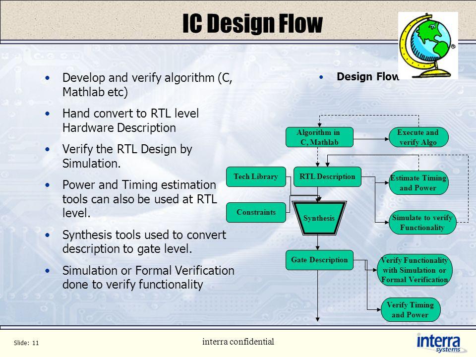 Slide: 10 interra confidential History of Synthesis(cont) Next came High Level Hardware Description Language Gateways Design came up with Verilog Lang