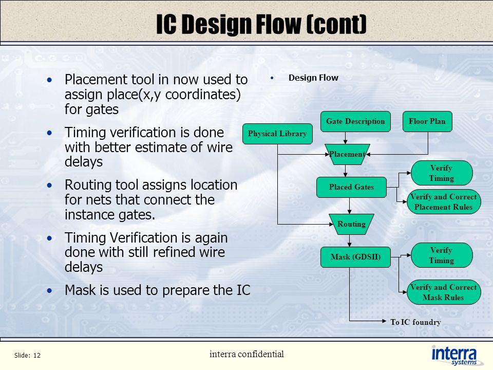 Slide: 11 interra confidential IC Design Flow Develop and verify algorithm (C, Mathlab etc) Hand convert to RTL level Hardware Description Verify the