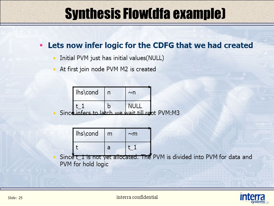 Slide: 24 interra confidential Synthesis Flow (dfa) Inferring Logic from PVM Each row of PVM is analyzed and logic inferred. For row in which all colu