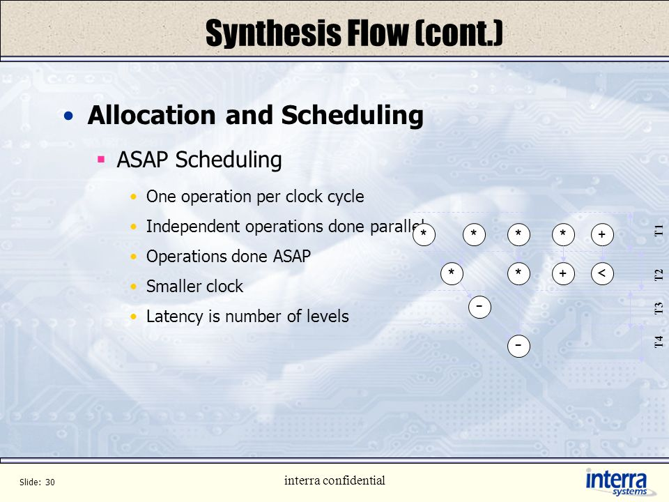 Slide: 29 interra confidential Synthesis Flow (cont.) Allocation and Scheduling Example of Data Flow Path for scheduling Trivial Scheduling Assumes in