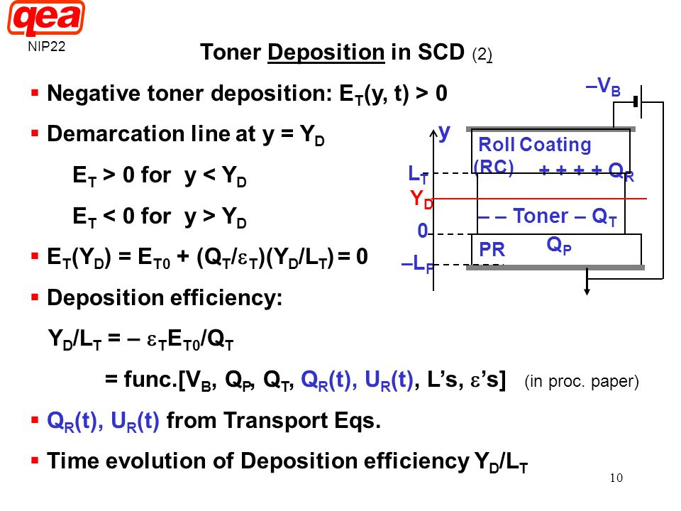 10 Toner Deposition in SCD (2) Negative toner deposition: E T (y, t) > 0 Demarcation line at y = Y D E T > 0 for y < Y D E T Y D E T (Y D ) = E T0 + (