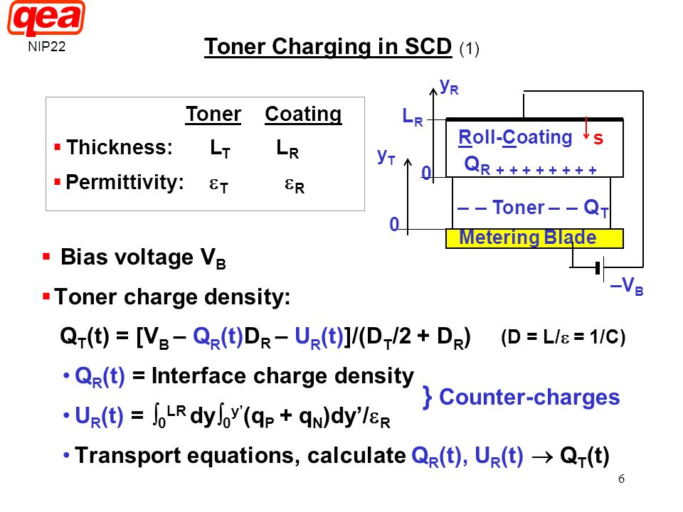 6 Bias voltage V B Toner charge density: Q T (t) = [V B – Q R (t)D R – U R (t)]/(D T /2 + D R ) (D = L/ = 1/C) Q R (t) = Interface charge density U R