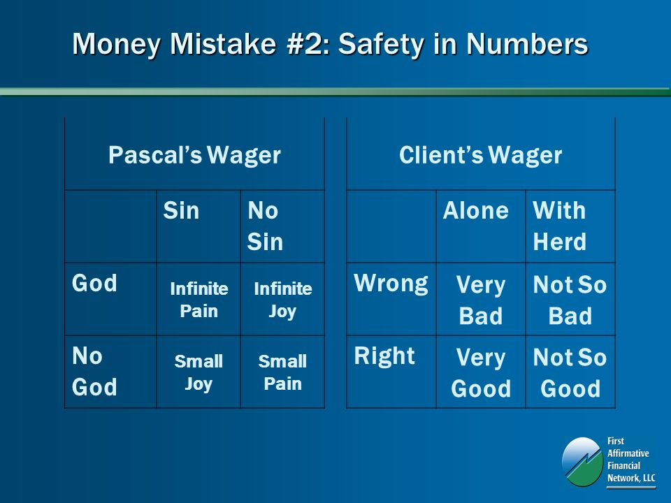 Money Mistake #2: Safety in Numbers Pascals WagerClients Wager SinNo Sin AloneWith Herd God Infinite Pain Infinite Joy Wrong Very Bad Not So Bad No God Small Joy Small Pain Right Very Good Not So Good