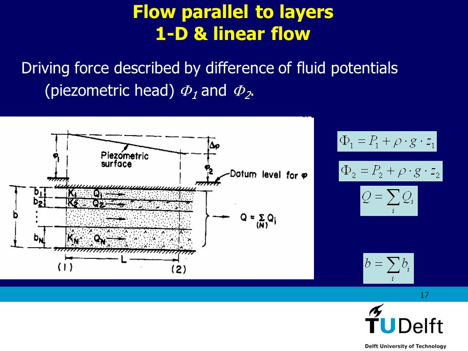 AES1310: Rock Fluid Interactions - Part 1 17 Flow parallel to layers 1-D & linear flow Driving force described by difference of fluid potentials (piez