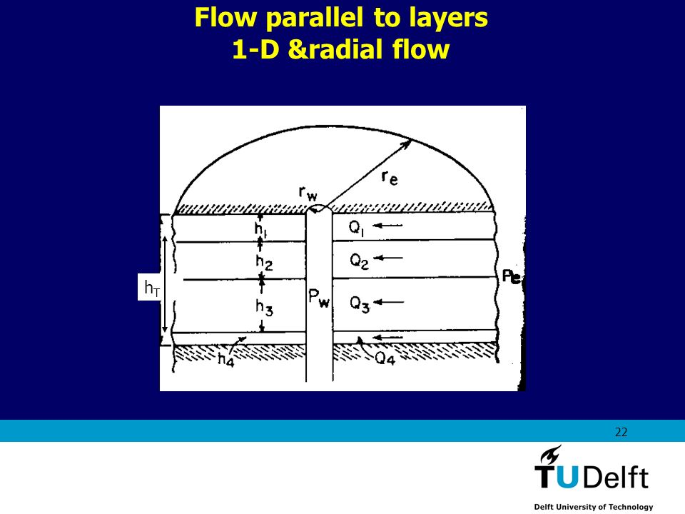 AES1310: Rock Fluid Interactions - Part 1 22 Flow parallel to layers 1-D &radial flow hThT