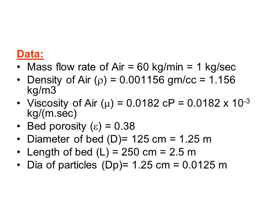 Data: Mass flow rate of Air = 60 kg/min = 1 kg/sec Density of Air ( ) = 0.001156 gm/cc = 1.156 kg/m3 Viscosity of Air ( ) = 0.0182 cP = 0.0182 x 10 -3