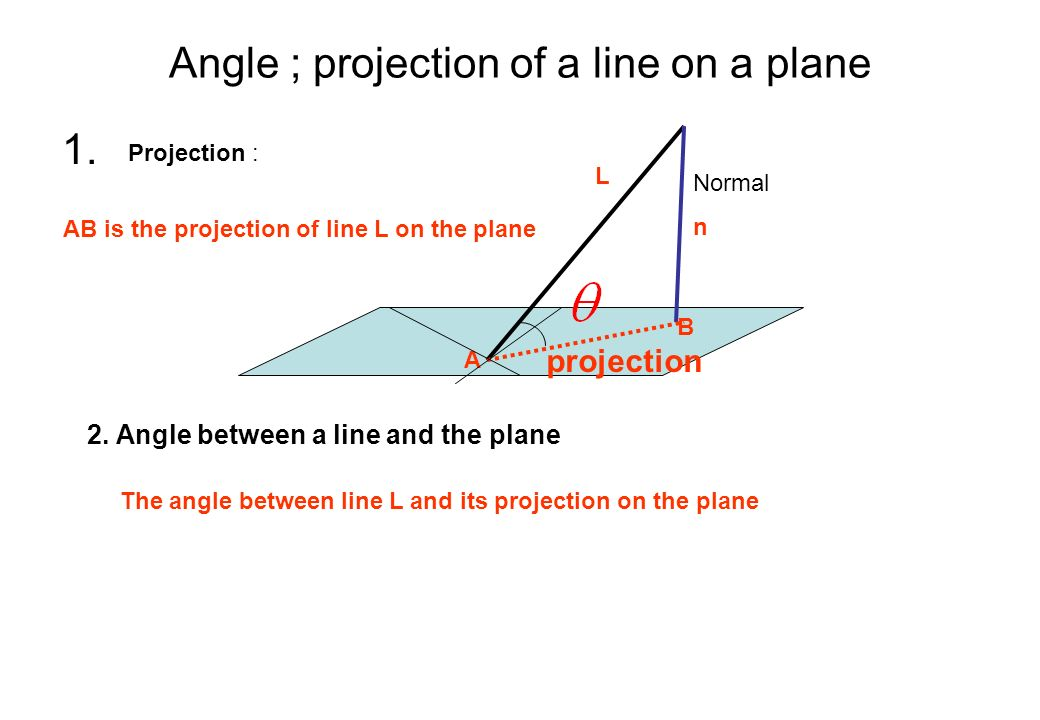 Angle ; projection of a line on a plane 1. Normal n projection L A B AB is the projection of line L on the plane The angle between line L and its proj
