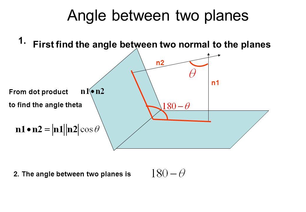 Angle between two planes 1.n1 n2 2.